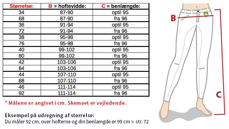 01663f93ef5 RTS Størrelsesguide - Linsmark